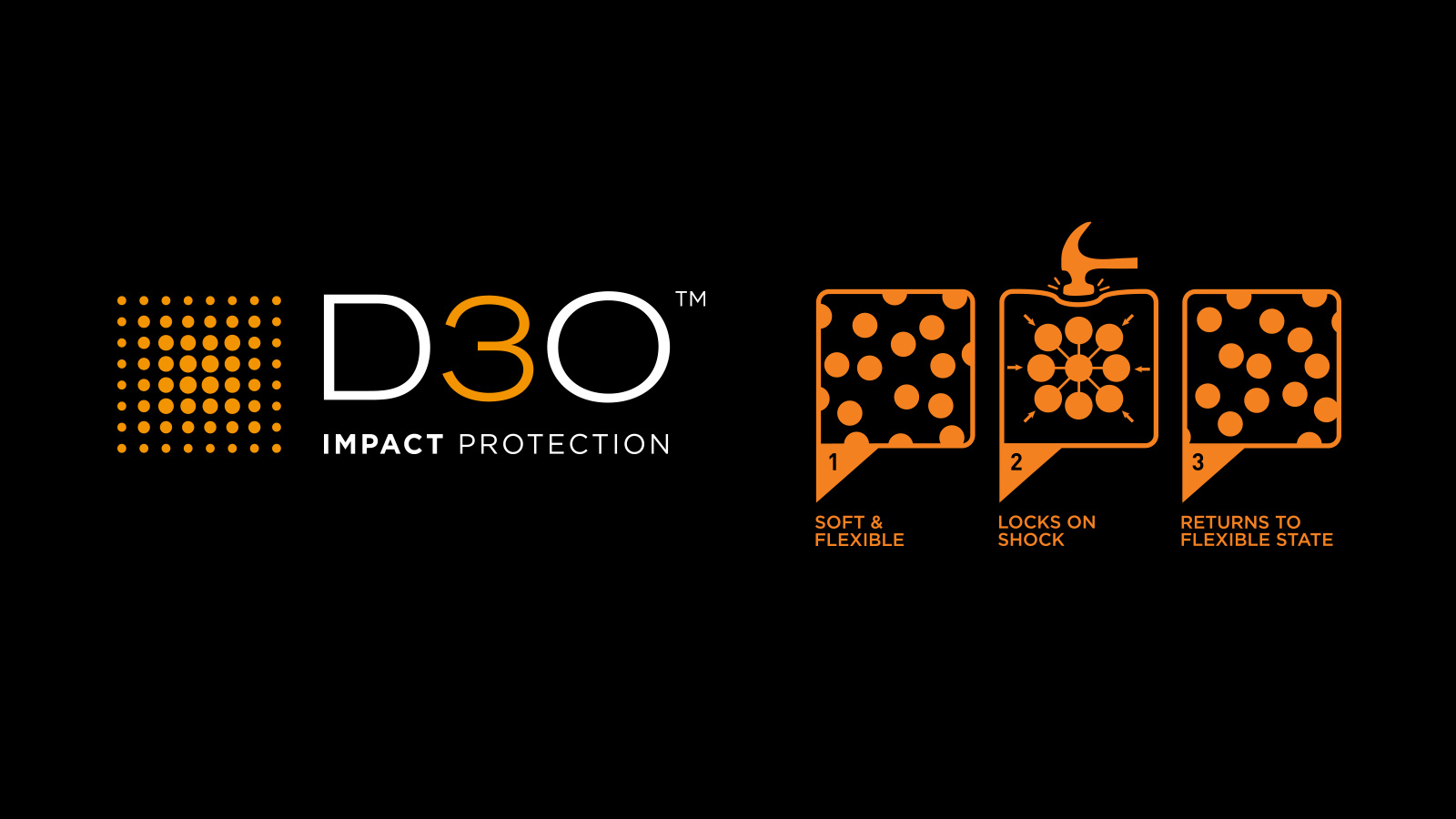 D3O Body Protection Tech
