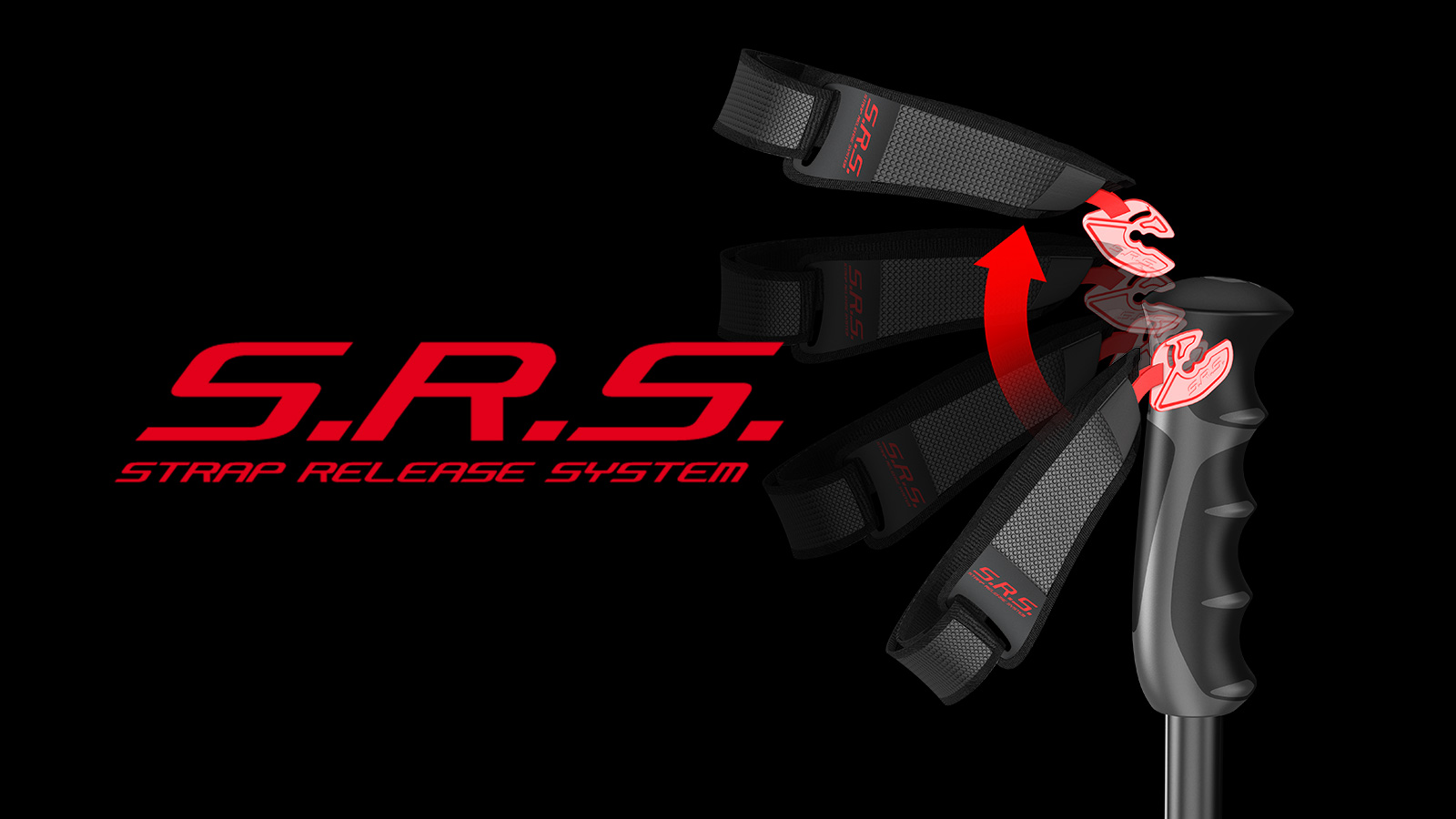 S.R.S. System for poles